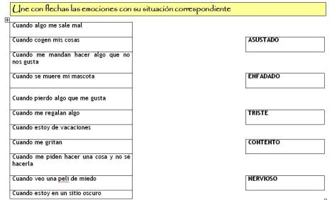 Ejemplo de reconocimiento de respuestas emocionales ante diferentes situaciones