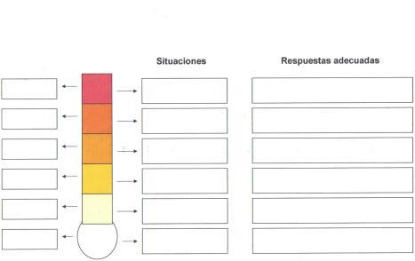 termometro-emociones1