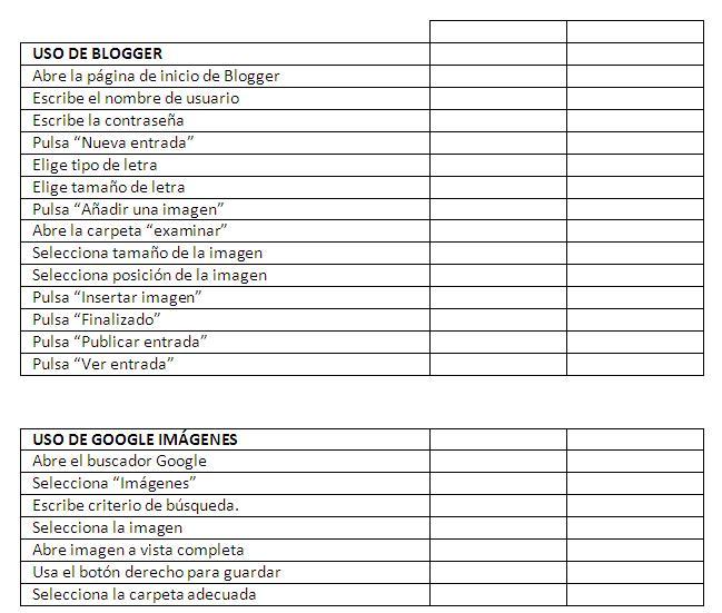 Registros con segmentación de tareas.